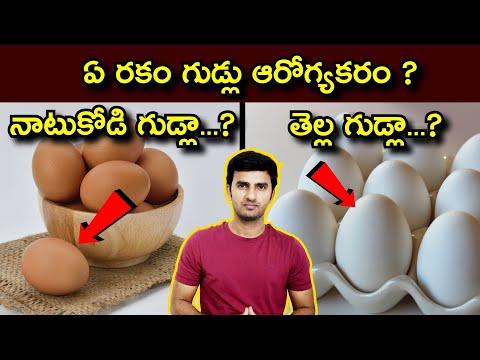 Brown Egg Vs White Egg Which Is Better ? | ఏ రకం గుడ్లు ఆరోగ్యకరం?నాటుకోడి గుడ్లా? తెల్ల గుడ్లా ?-Brown Egg Vs White Egg Which Is Better ఏ రకం గుడ్లు ఆరోగ్యకరంనాటుకోడి గుడ్లా తెల్ల గుడ్లా -Telugu Trending Viral Videos-Telugu Tollywood Photo Image-TeluguStop.com