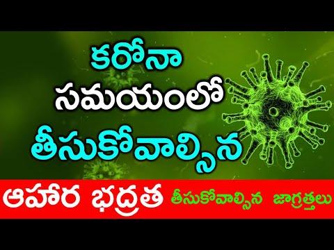 What Foods To Eat To Avoid Coronavirus|corona Diet|covid Food|కరోనా సమయంలో తీసుకోవాల్సిన ఆహార భద్రత-TeluguStop.com