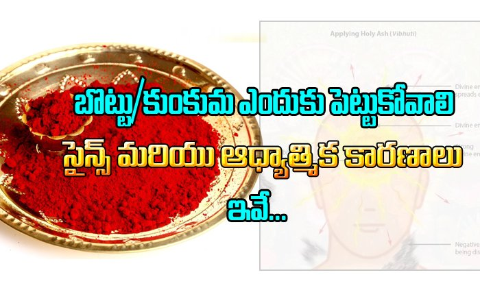 Scientific Reason Behind Hindus Applying Kunkum On Forehead--Scientific Reason Behind Hindus Applying Kunkum On Forehead-