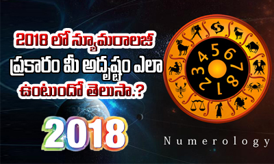 Your Date Of Birth & Number As Per Numerology---