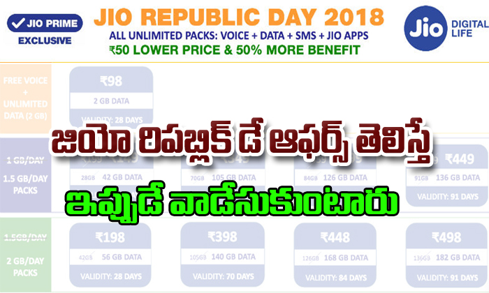 Jio Republic day special offers are bigger than ever-