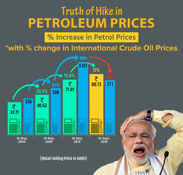 Actress Ramya Funny Tweet On Petrol Price Hike-