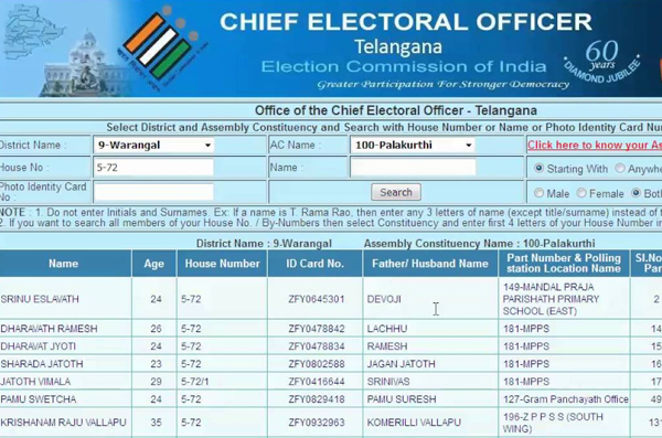 How To Check Name In Voter List Telangana-