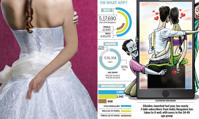 Gleeden App Survey Report Indian Woman Wants More--Gleeden App Survey Report Indian Woman Wants More-
