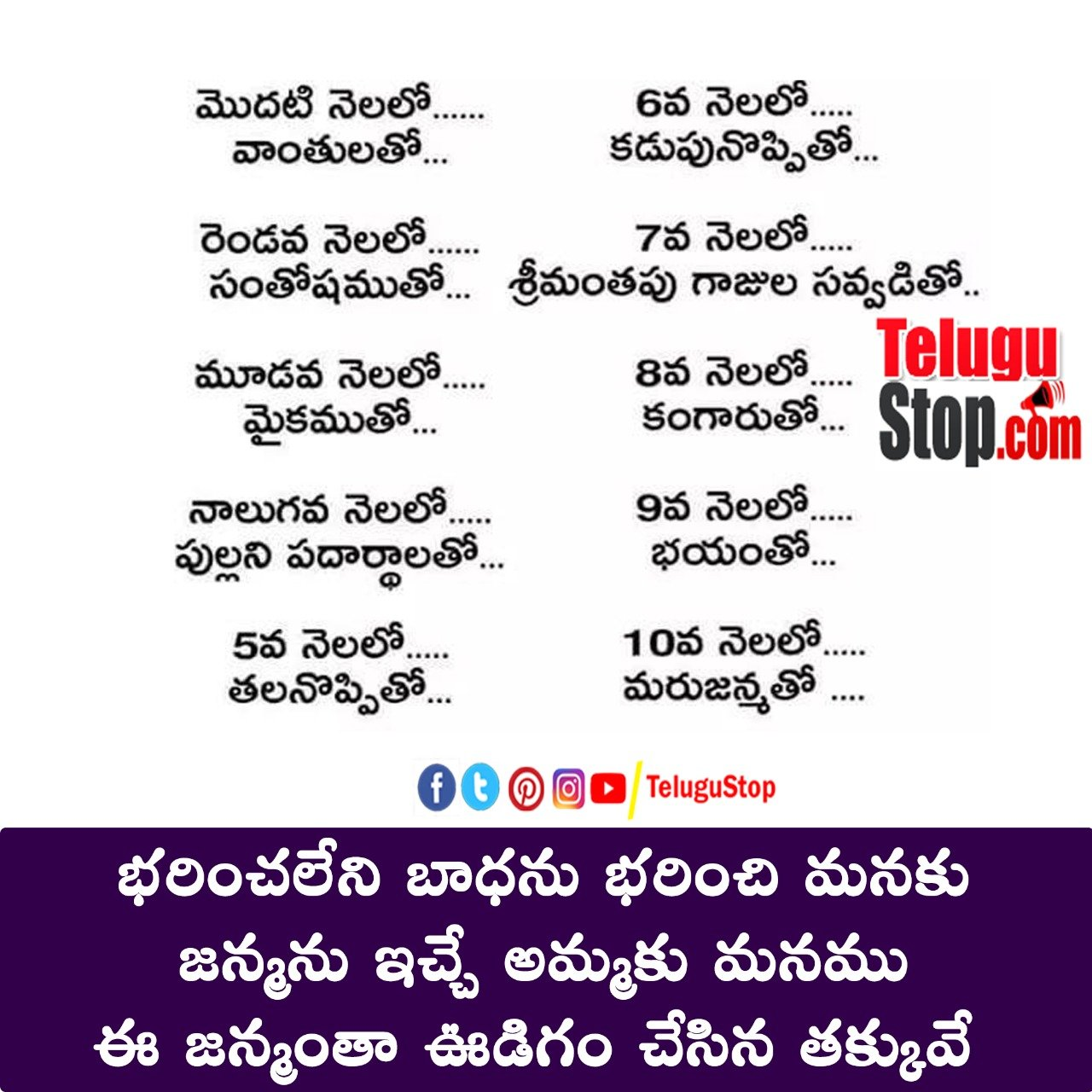 Telugu Amma Prema Telugu Inspirational Quotes, Love Or Arranged Marriage Which Is Better Inspirational Quotes, Reward Of Patience Is Good Inspirational Quotes-Telugu Daily Quotes - Inspirational/Motivational/Love/Friendship/Good Morning Quote